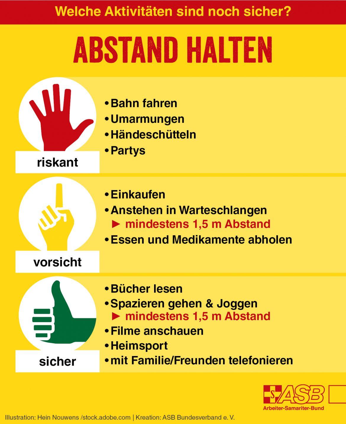 Corona Regeln Hessen